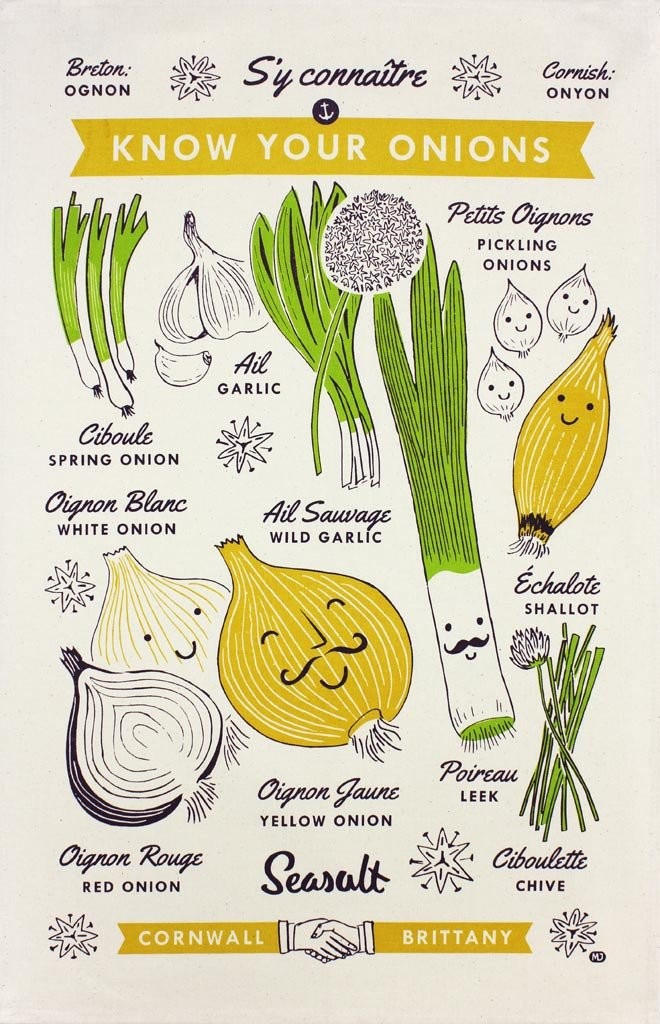 Know Your Onions Teatowel by Matt Johnson